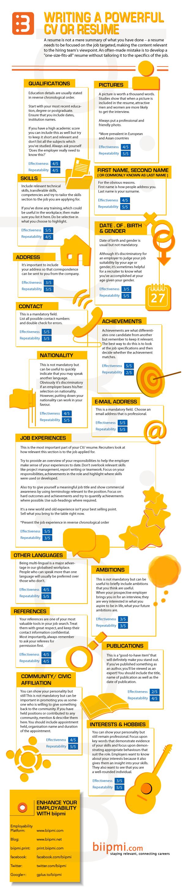 Resume-Infographic-(Long)V2